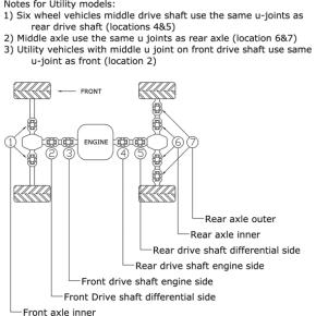 ALL BALLS Brake Caliper Seal Kit - Honda