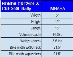 CRF250 Imnaha