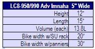 Imnaha LC8 chart