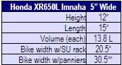 XR650L Imnaha chart