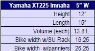 yamxt225 imnaha chart